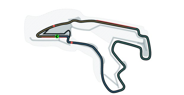 Circuit of Spa Francorchamps