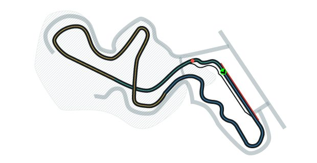 Suzuka International Racetrack