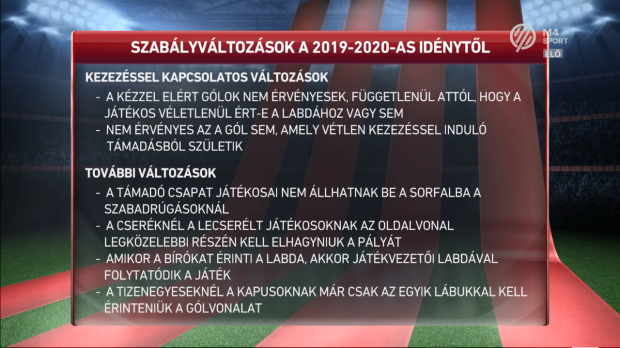 (forrás: m4sport.hu)